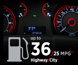 2015 Dodge Dart MPG