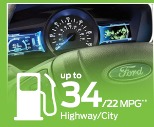 2016 Ford Fusion Model MPG