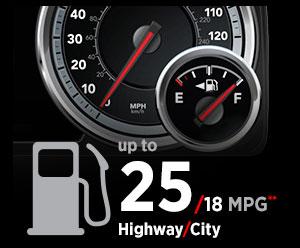 Autonation North Phoenix >> 2014 Dodge Ram Model Features   AutoNation Chrysler Dodge ...
